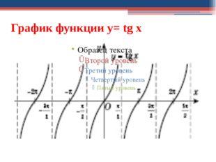 График функции y= tg x