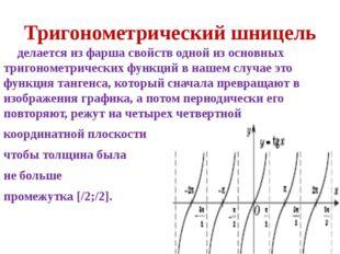Тригонометрический шницель делается из фарша свойств одной из основных тригон