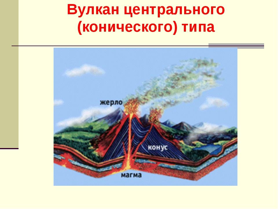 Вулкан центрального (конического) типа