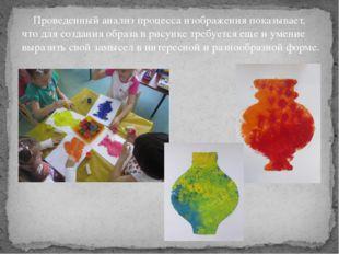 Проведенный анализ процесса изображения показывает, что для создания образа