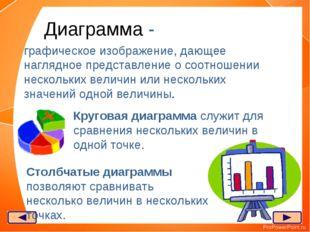 Диаграмма - графическое изображение, дающее наглядное представление о соотнош