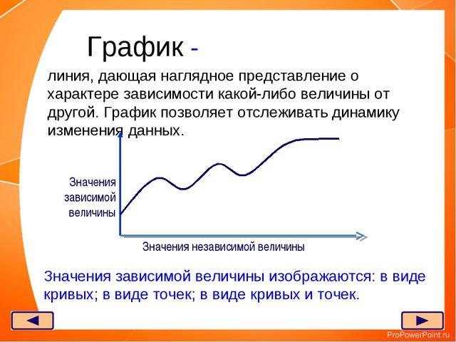 График - линия, дающая наглядное представление о характере зависимости какой-...