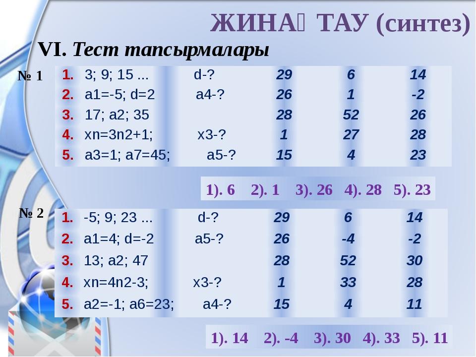 ЖИНАҚТАУ (синтез) VI. Тест тапсырмалары № 1 № 2 1). 6 2). 1 3). 26 4). 28 5)....