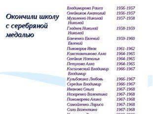 Окончили школу с серебряной медалью Владимирова Раиса1956-1957 Олейников Ана