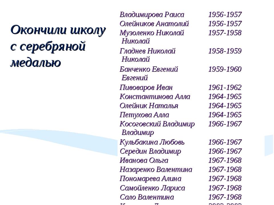 Окончили школу с серебряной медалью Владимирова Раиса1956-1957 Олейников Ана...