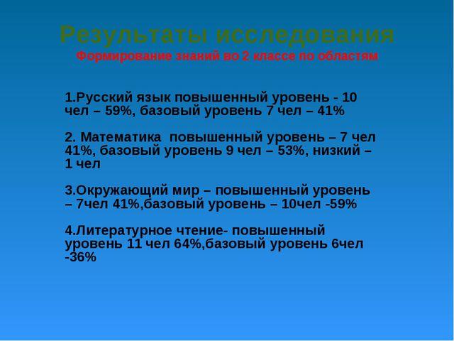 Результаты исследования Формирование знаний во 2 классе по областям 1.Русски...