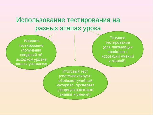 Использование тестирования на разных этапах урока Вводное тестирование (полу...