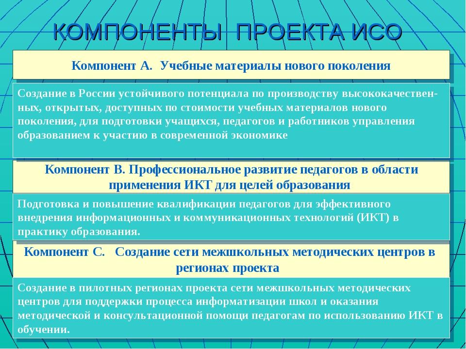 КОМПОНЕНТЫ ПРОЕКТА ИСО Компонент А. Учебные материалы нового поколения Компон...