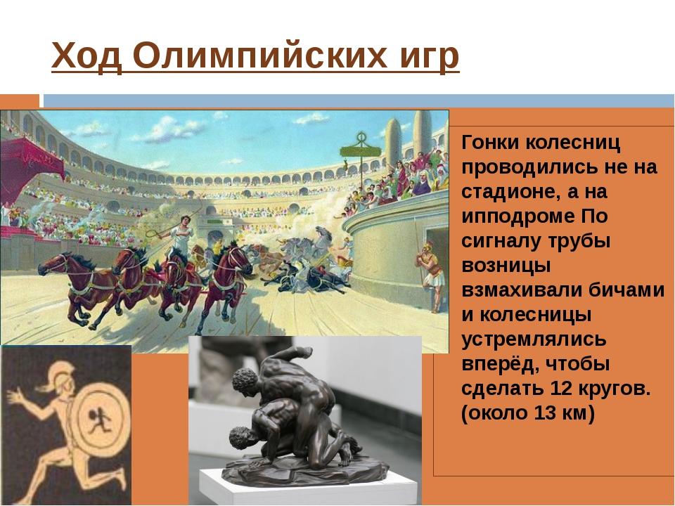 Ход Олимпийских игр Гонки колесниц проводились не на стадионе, а на ипподроме...