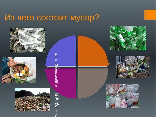 Из чего состоит мусор?