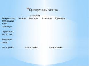 Критериалды бағалау Г КРИТЕРИЙ Дескрипторлар І тапсырмаІІ тапсырмаІІІ тап
