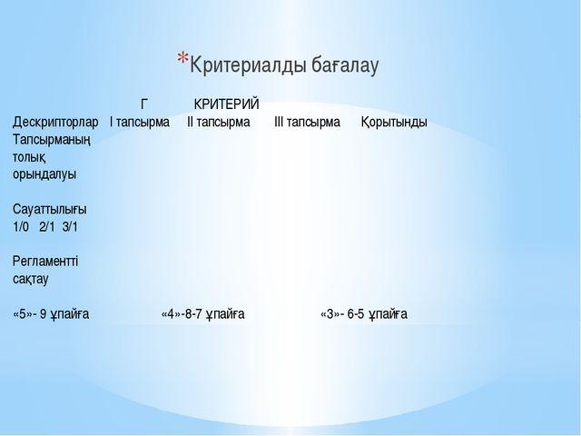 Критериалды бағалау Г КРИТЕРИЙ Дескрипторлар І тапсырмаІІ тапсырмаІІІ тап...