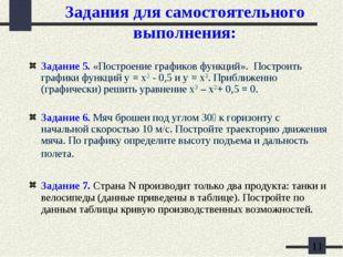 Задания для самостоятельного выполнения: Задание 5. «Построение графиков функ