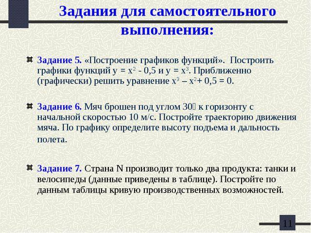 Задания для самостоятельного выполнения: Задание 5. «Построение графиков функ...