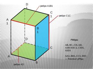 A D C B A1 D1 C1 B1 ребро A1B1 ребро C1C ребро AD АВ, ВС, CD, AD, А1В1 В1С1,