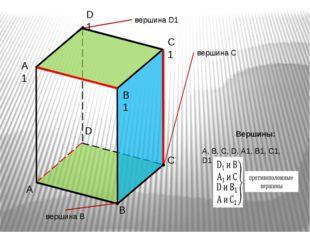 A D C B A1 D1 C1 B1 вершина D1 вершина С вершина B А, В, С, D, А1, В1, С1, D
