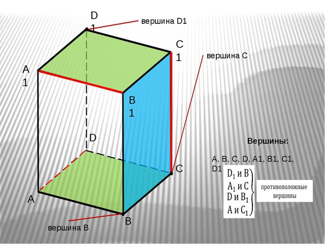 A D C B A1 D1 C1 B1 вершина D1 вершина С вершина B А, В, С, D, А1, В1, С1, D...