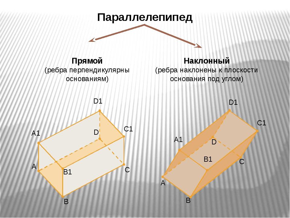 C1 C1 Параллелепипед Наклонный (ребра наклонены к плоскости основания под угл...