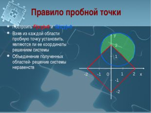 Правило пробной точки Построить F(x;y)=0 и G(x;y)=0 Взяв из каждой области пр