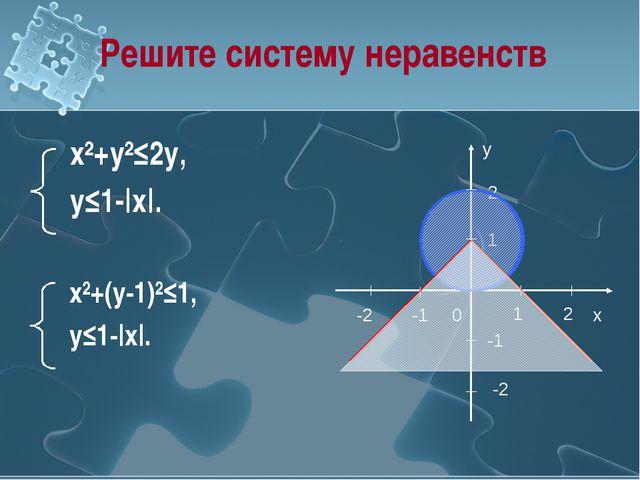 Решите систему неравенств x²+y²≤2y, y≤1-|x|. x²+(y-1)²≤1, y≤1-|x|. -1 -1 0 x...