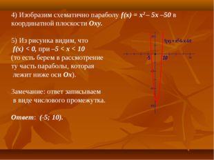 4) Изобразим схематично параболу f(x) = x2 – 5x –50 в координатной плоскости
