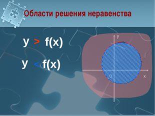 Области решения неравенства f(x) 0 x y у > у f(x) <