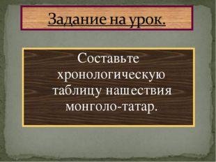 Составьте хронологическую таблицу нашествия монголо-татар.