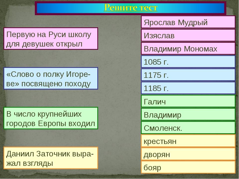 Ярослав Мудрый Изяслав Владимир Мономах 1085 г. 1175 г. 1185 г. Галич Владими...