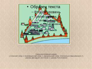Схема расположения храмов: 1.Успенский собор; 2. Благовещенский собор; 3. Ар
