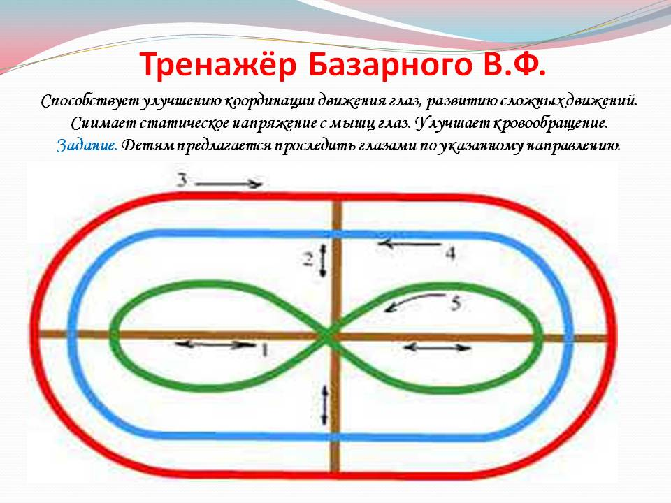 C:\Documents and Settings\User\Мои документы\сайт\0007-007-Trenazhjor-Bazarnogo-V.F.-Sposobstvuet-uluchsheniju-koordinatsii-dvizhenija.jpg