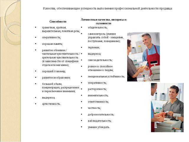 Качества, обеспечивающие успешность выполнения профессиональной деятельности...