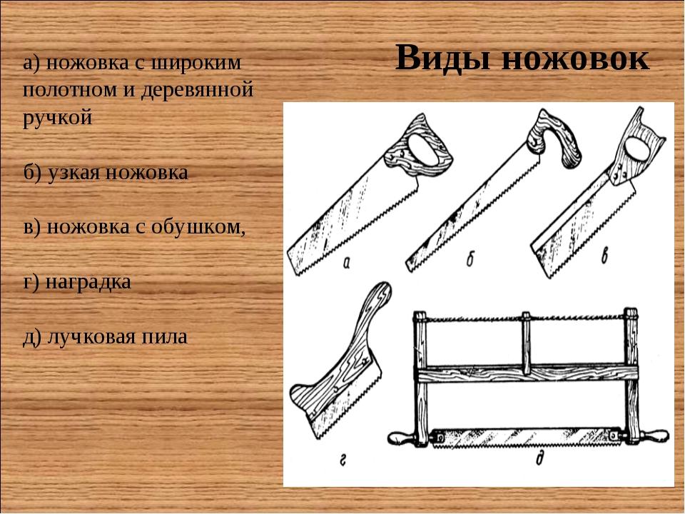 Виды ножовок а) ножовка с широким полотном и деревянной ручкой б) узкая ножов...