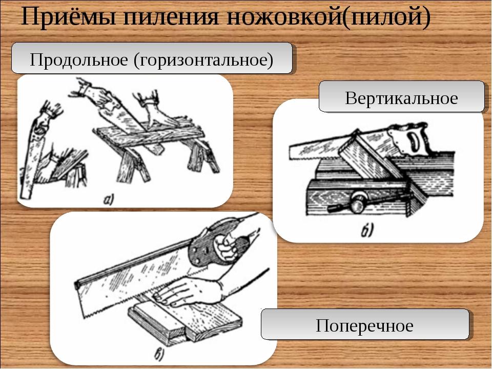 Приёмы пиления ножовкой(пилой) Продольное (горизонтальное) Вертикальное Попер...