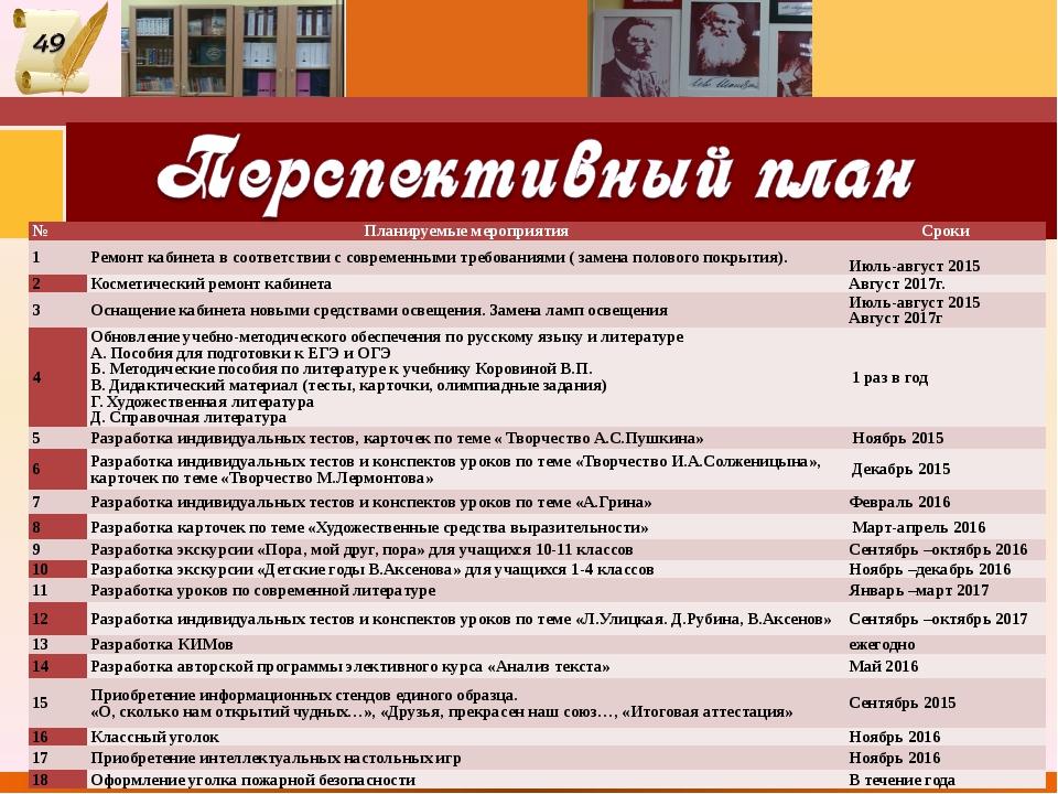 № Планируемые мероприятия Сроки 1 Ремонт кабинета в соответствии с современны...
