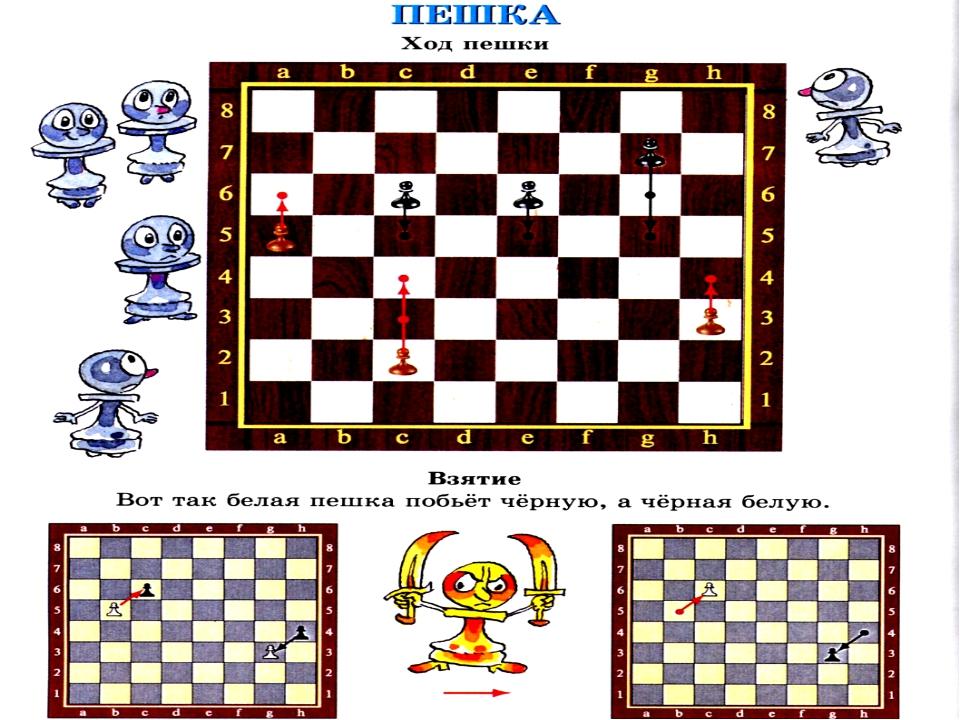 Знакомство с фигурами шахматными