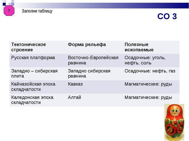 ? Заполни таблицу СО 3 Тектоническое строениеФорма рельефаПолезные ископаем...