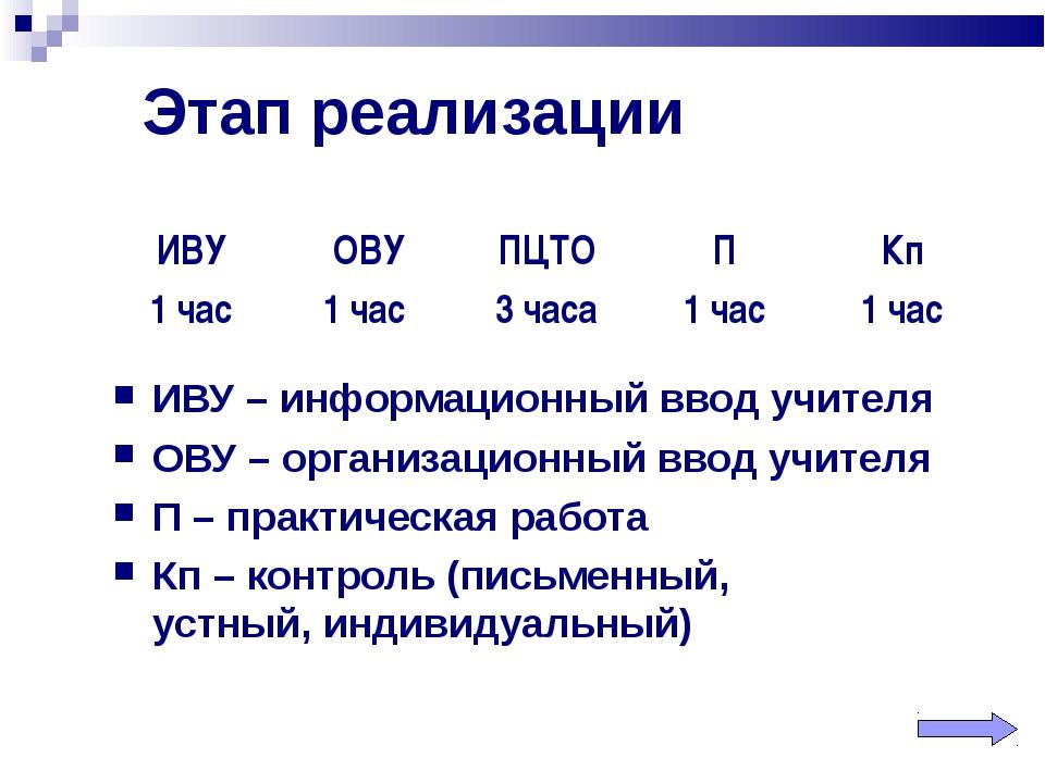 Этап реализации ИВУ – информационный ввод учителя ОВУ – организационный ввод...