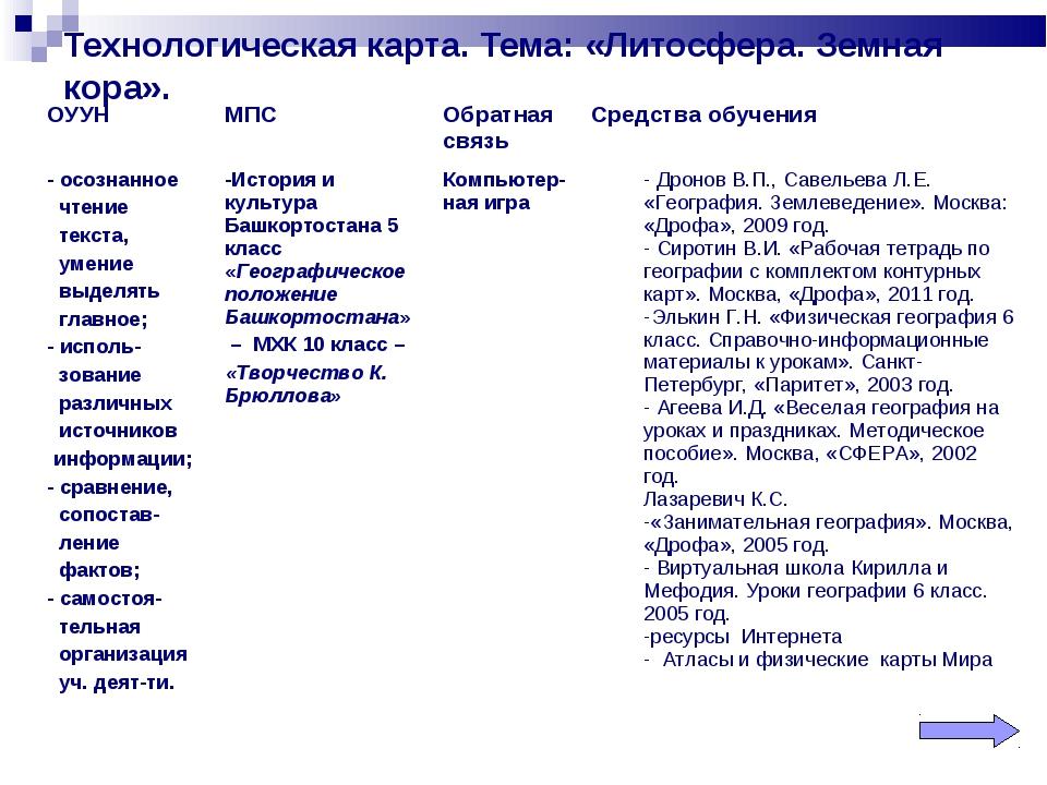 Технологическая карта. Тема: «Литосфера. Земная кора». ОУУН МПС Обратная св...