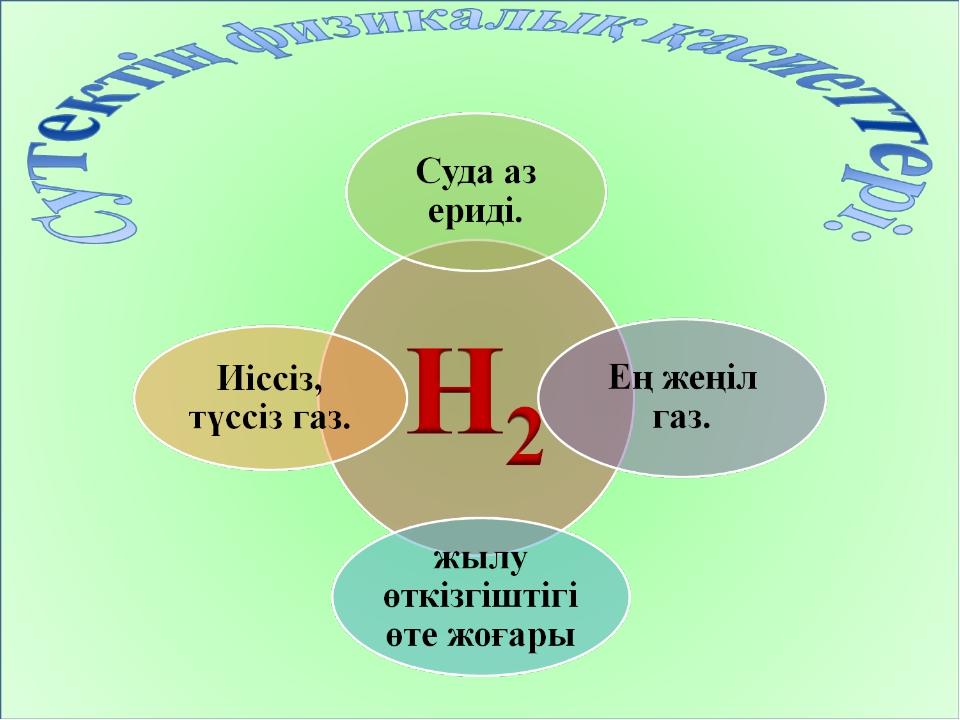 Сутектің физикалық қасиеттері: Сутек – иіссіз, түссіз газ. Сутек – ең жеңіл г...