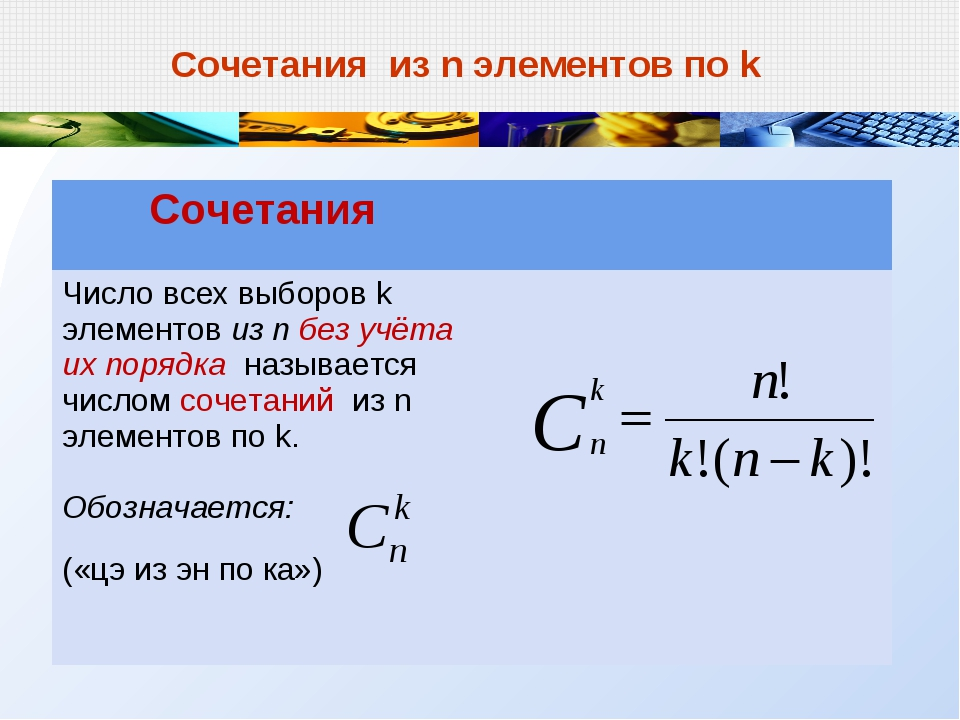 Сочетания из n элементов по k Сочетания Число всех выборов k элементов из n...