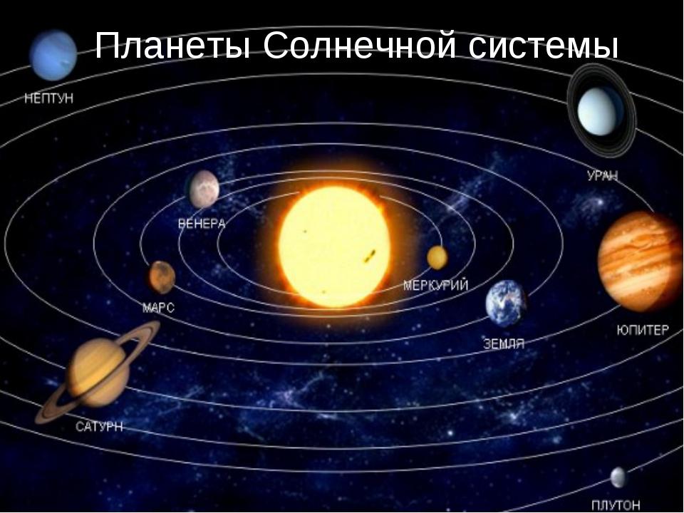 Фото и схемы солнечной системы