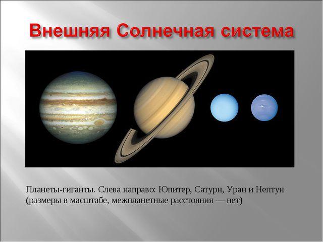 Планеты-гиганты. Слева направо: Юпитер, Сатурн, Уран и Нептун (размеры в масш...