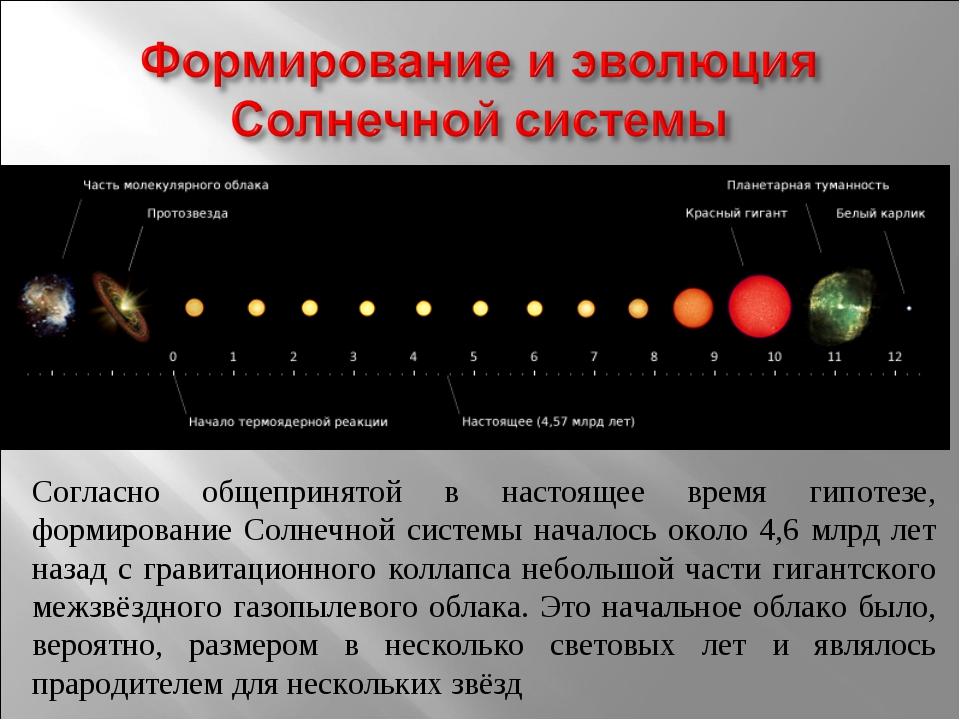 Согласно общепринятой в настоящее время гипотезе, формирование Солнечной сист...