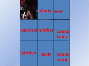sister mother parents aunt uncle Grand faher brother Grand moher