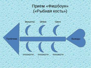 Отрезок перпендикулярен H, параллелен V и W. V H W