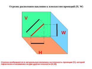 Если грань расположена наклонно относительно плоскостей (Н, W), то она изобр