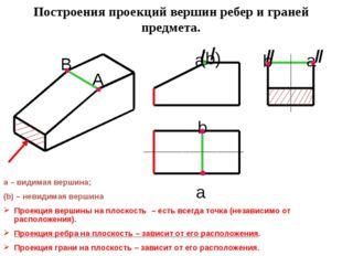 Грань расположена наклонно к одной из плоскостей. Грань параллельна одной из