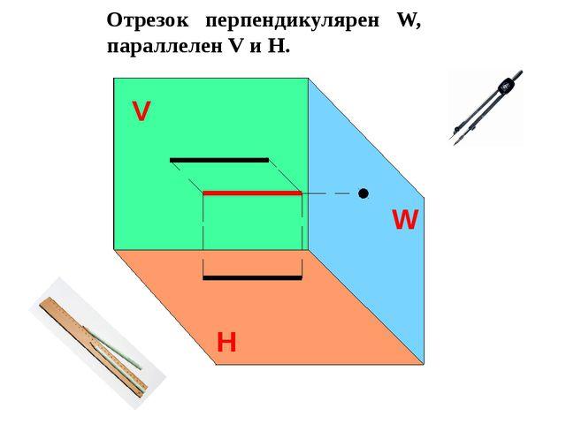 V H W Проекция грани Если грань расположена параллельно относительно плоскост...