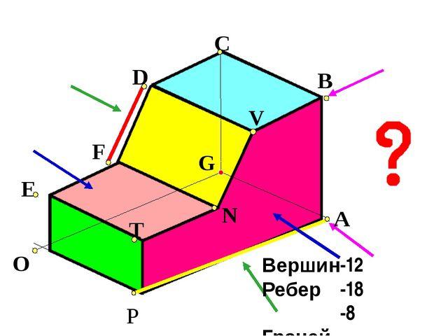 а – видимая вершина; (b) – невидимая вершина Проекция вершины на плоскость –...