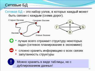 * Сетевые БД Сетевая БД – это набор узлов, в которых каждый может быть связан